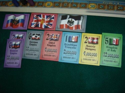 Les drapeaux indiquent chez qui ce joueur est majoritaire. Avec plus de trente millions investis dans les Empires russe et allemand, il est tranquille ; en revanche il est un peu léger sur le Royaume-Uni : la perfide Albion le laissera tomber dès qu'un autre joueur achètera une action de valeur supérieure chez elle.