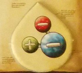 Exemple : Dans cette formule alchimique l'aspect majeur est le bleu négatif, les aspects mineurs sont le rouge négatif et le vert positif.