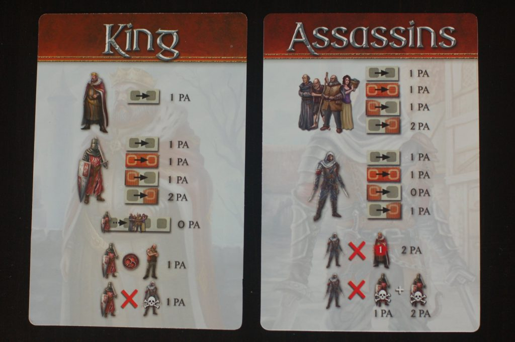 King & Assassins fiches personnages
